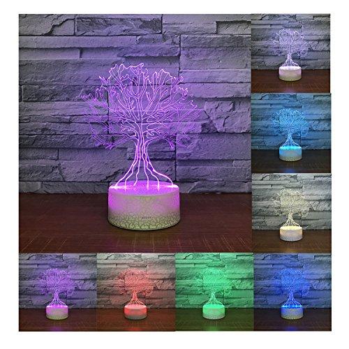 Top 10 Schreibtischlampe für Kinder – Nachttischlampen für Kinder